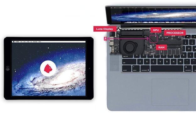 Luna Display: Hersteller verspricht die perfekte Lösung für iPad als Drahtlos-Monitor