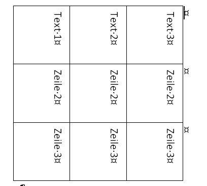 word-tabelle-drehen-textrichtung