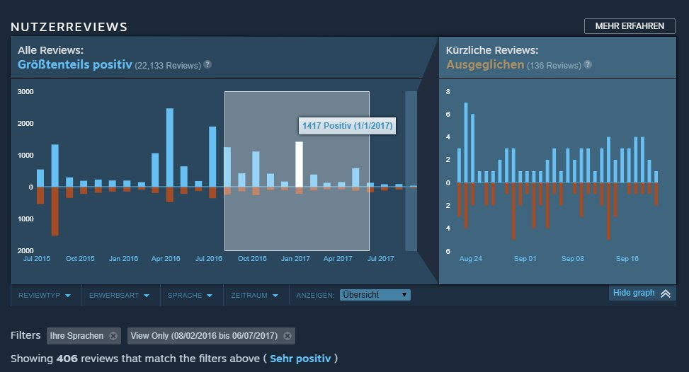 Steam_Review_Graph