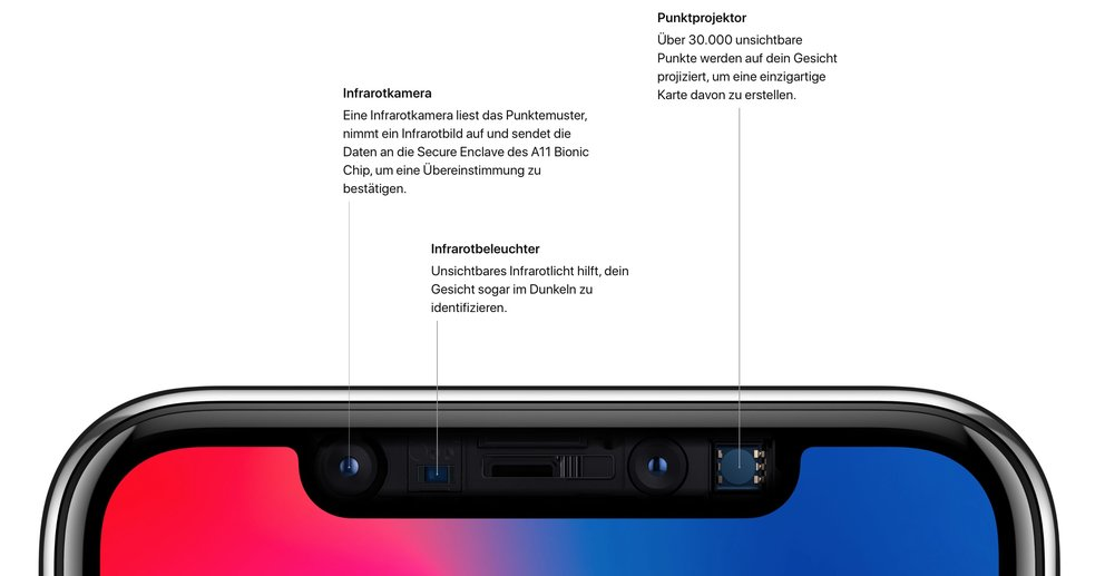 iphone-x-notch-funktion