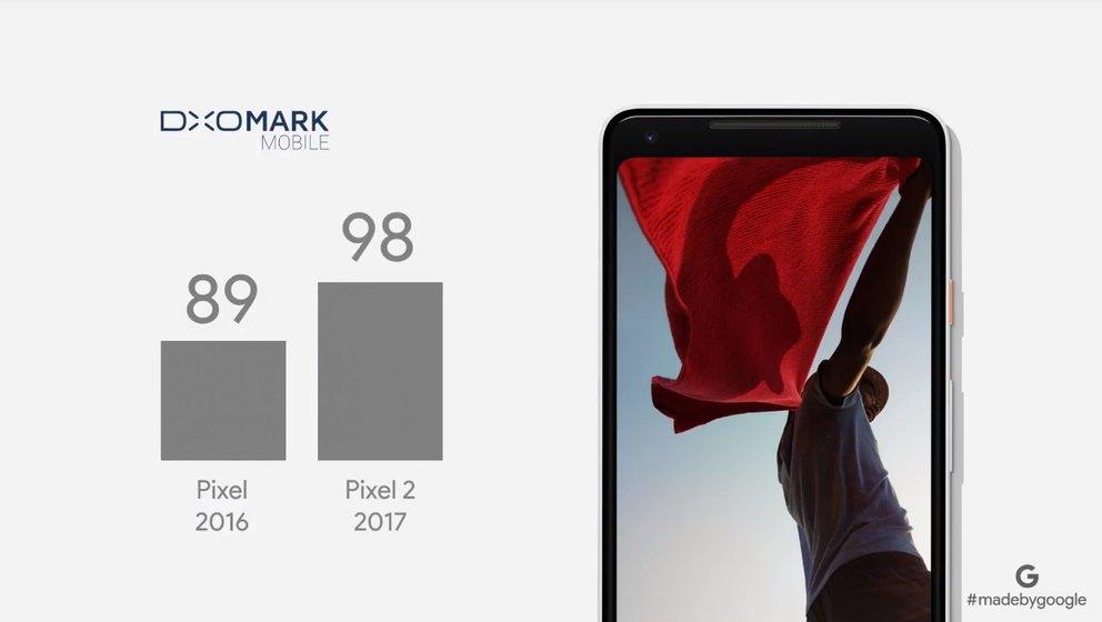 Google-Pixel-2-XL-dxomark