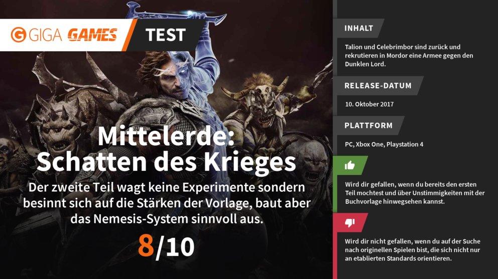 Mittelerde_Review