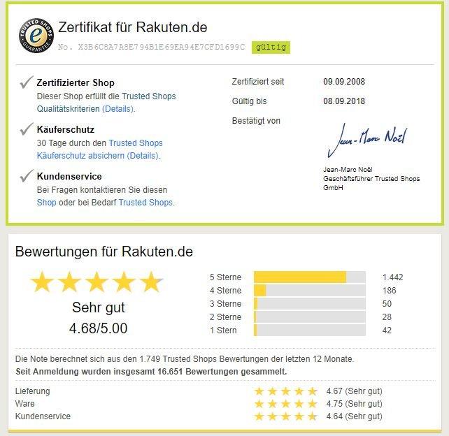 0530018ebadc4a Ist Rakuten seriös – wie sicher ist der Shop  Bewertungen und Erfahrungen