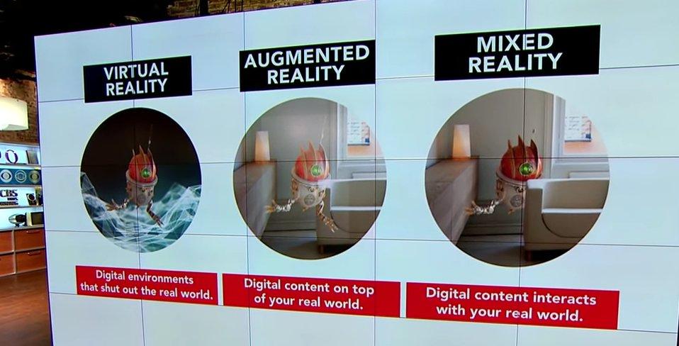 Der wichtigste Unterschied der drei Technologien. Bild: medium.com - Lucas Rizzotto