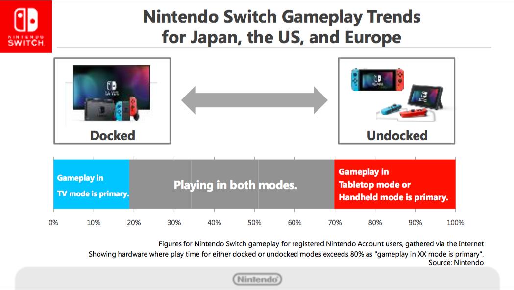 EA hat vorerst keine weiteren Switch-Spiele in Planung
