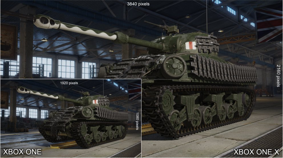 WG_WOTC_XBOX_ONE_X_Resolution_Comparison