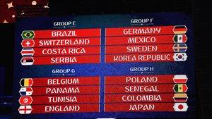 WM 2018 Spielplan für Excel