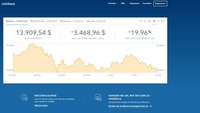 Coinbase: Wallet erstellen und Geld einzahlen – so geht's