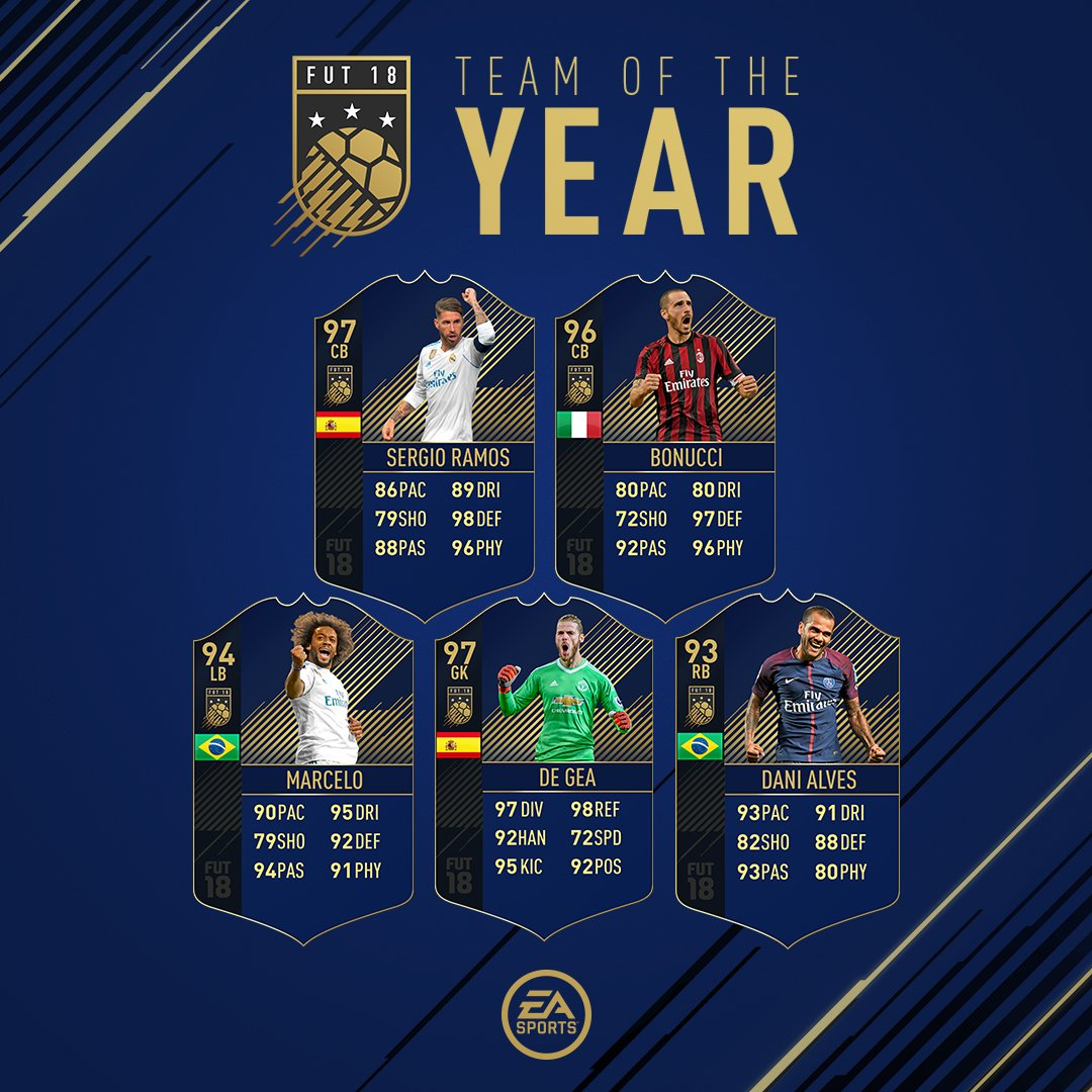 Wann Kommt Das Team Of The Year Fifa 18