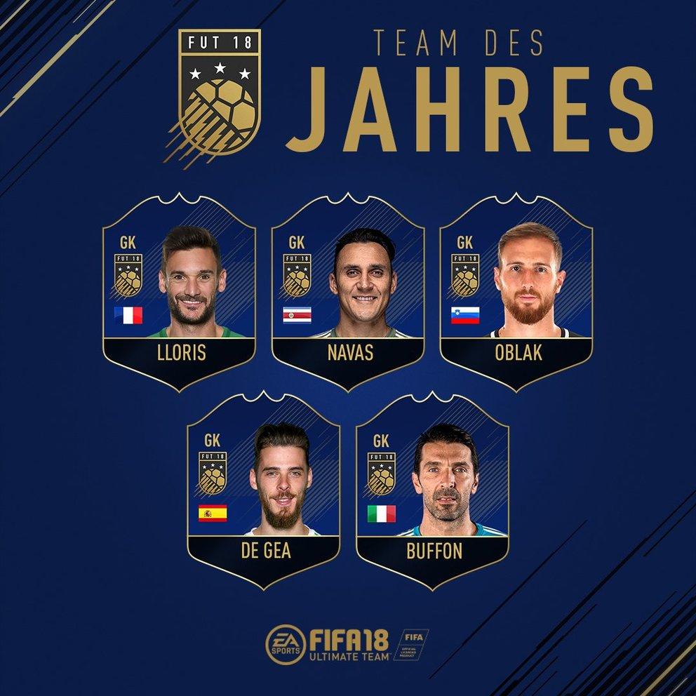 wann kommt das team of the year fifa 19