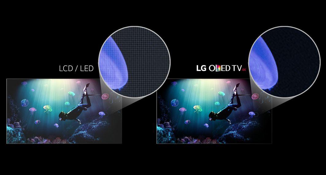 oled vs led vergleich der tv technologien was ist besser giga. Black Bedroom Furniture Sets. Home Design Ideas