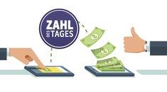 Wie bekannt sind Paypal und Sofortüberweisung? – Zahl des Tages