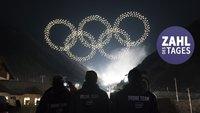 Olympische Winterspiele: Rekord mit 1.218 Drohnen – Zahl des Tages