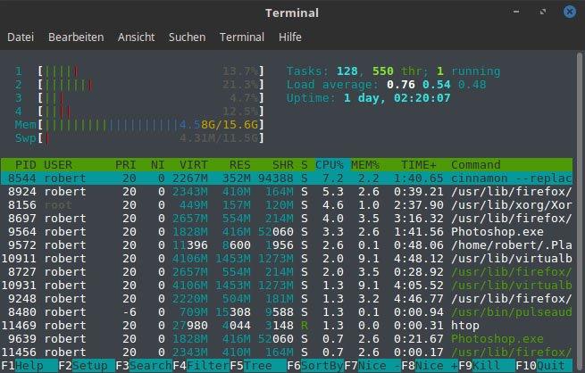 Htop zeigt oben links die aktuelle Auslastung der 4 CPU-Kerne an