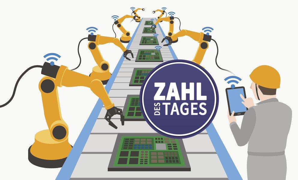 Roboterland Deutschland: Nur zwei Länder sind besser – Zahl des Tages