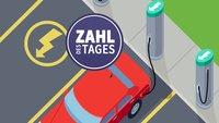 Telekom startet Elektroauto-Revolution: Ladestationen bald überall