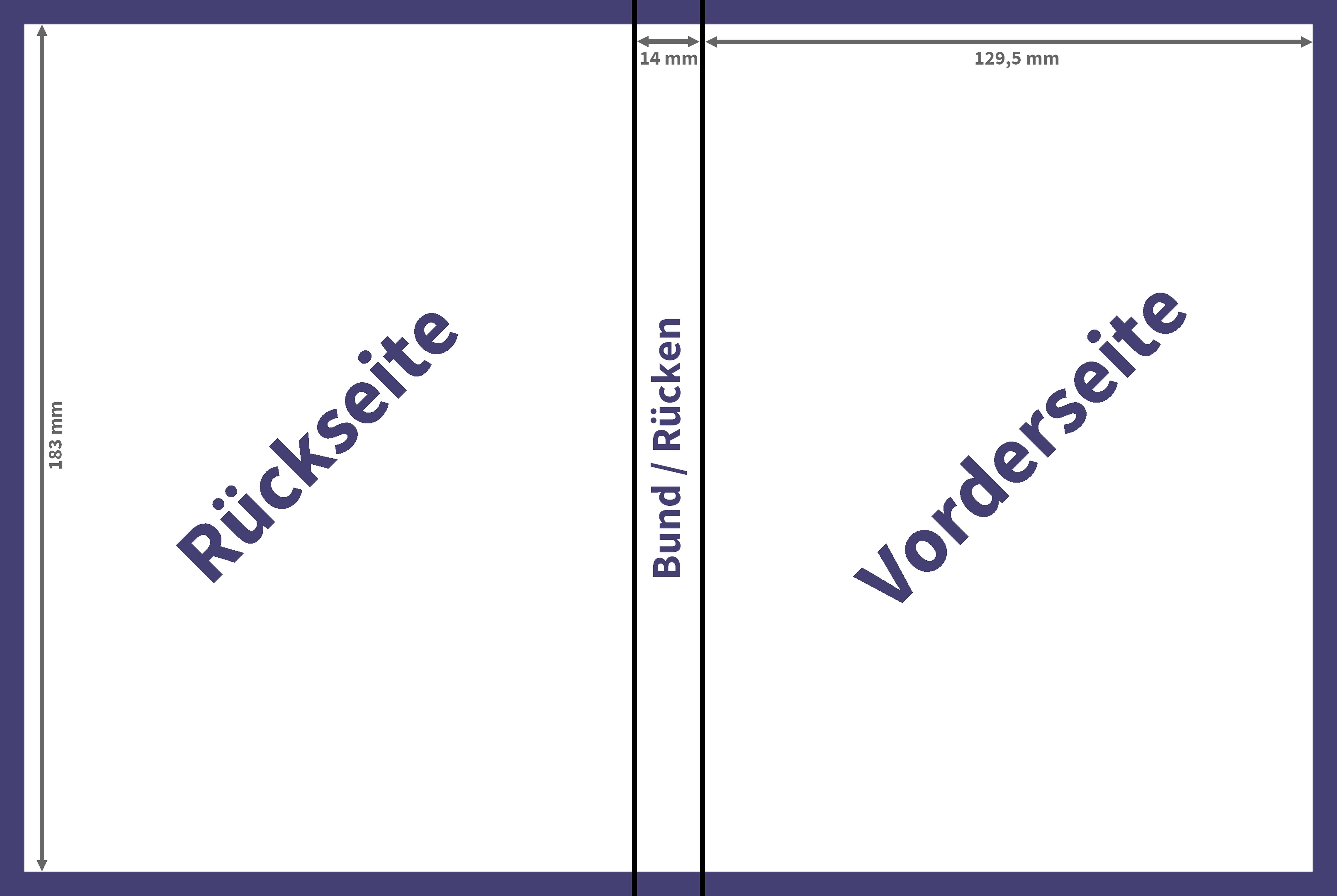 Gemütlich Selbstspeicher Website Vorlage Fotos - Entry Level Resume ...