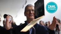Apple ist jetzt ein Vorbild für alle anderen Hersteller