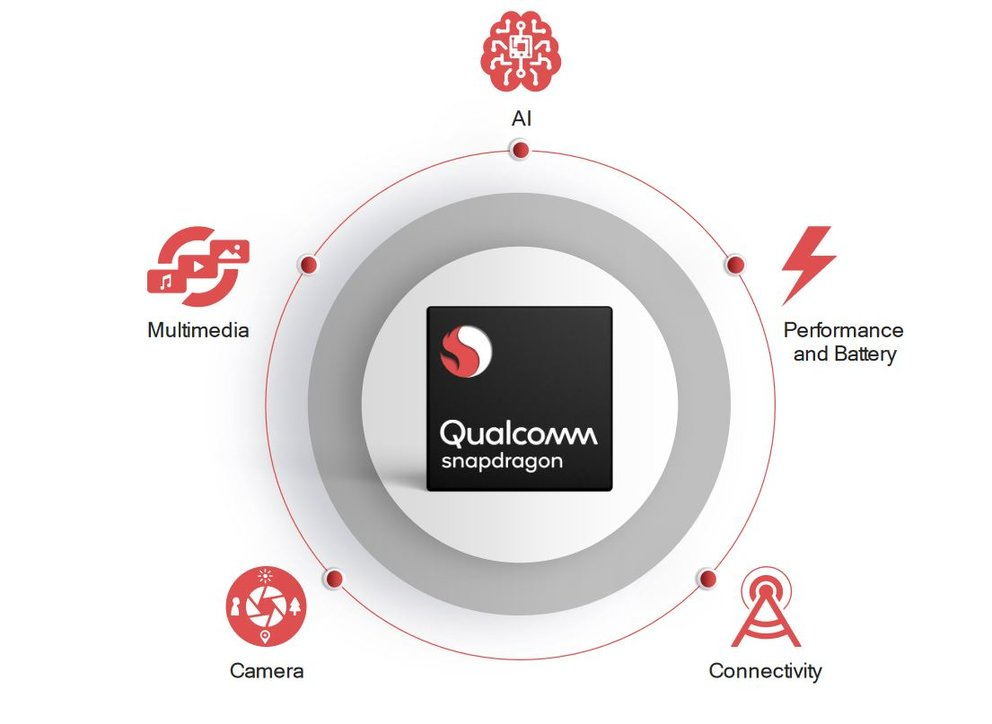 Qualcomm_Snapdragon_710_Chip