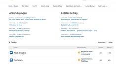 Amazon-Forum: Hilfe und Diskussionen rund um alle Produkte