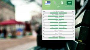 Fußball-WM 2018: Diese kostenlose Mac-App zeigt euch alle Spielstände an