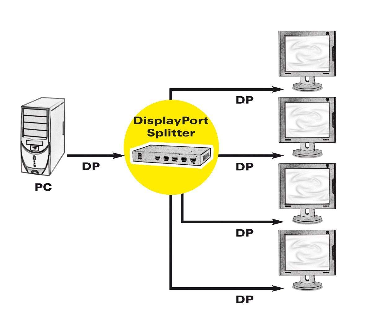 Häufig 3 Monitore anschließen und nutzen – so geht's FL05