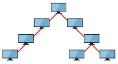 Netzwerktopologien in der IT – Was, warum und welche?