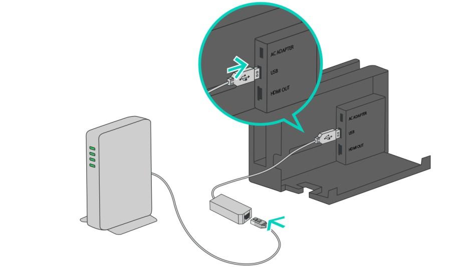 Nintendo Switch An Fernseher Anschließen