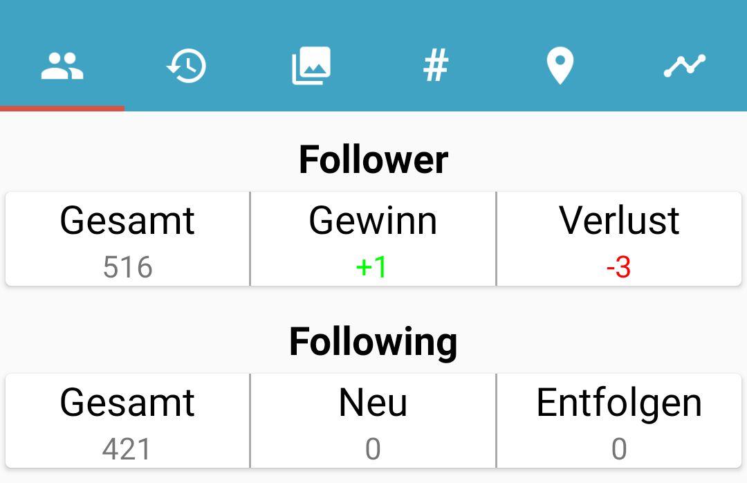 Woher weiß ich wer mir auf snapchat folgt
