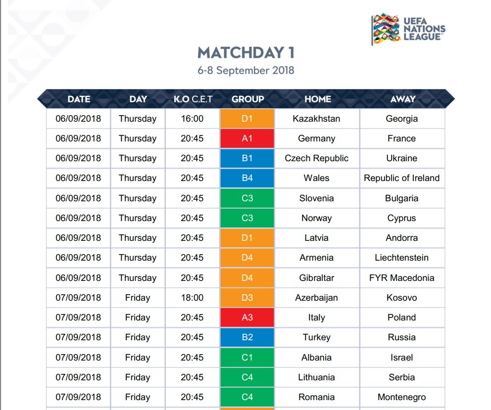 Nations League Spielplan