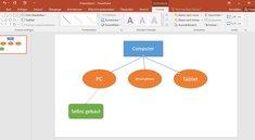 PowerPoint: Mindmap erstellen – so geht's