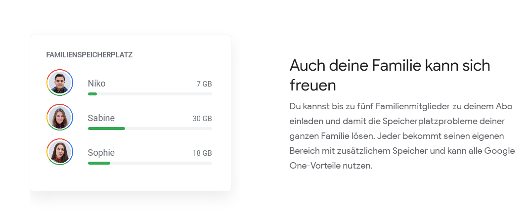 Google One Preise
