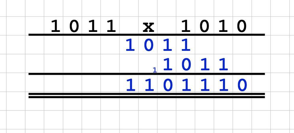 Binärzahlen