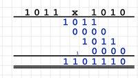 Binärzahlen multiplizieren – so geht's