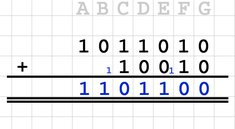 Binärzahlen addieren – so geht's einfach