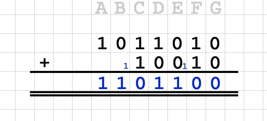 best brokers anleitung binär rechnen regeln