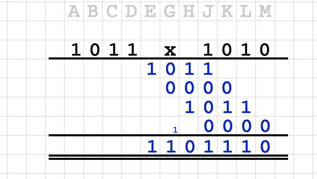 binärzahlen addieren beispiel programmierung des kryptohandels bitcoin kaufen 100€