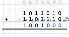 Binärzahlen subtrahieren – so geht's durch Addition