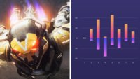 Anthem Umfrage: Über drei Viertel der Spieler haben das Spiel schon aufgegeben