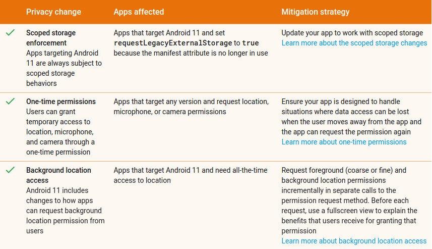 Diese drei neuen Funktionen sind für Nutzer am interessantesten. Bild: https://developer.android.com
