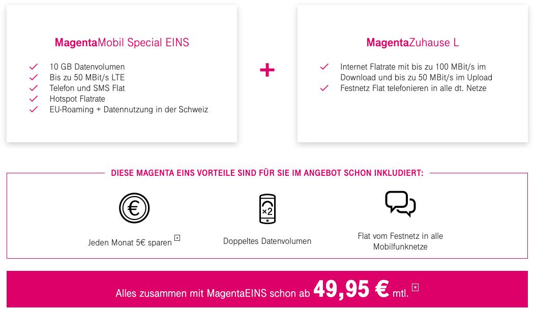 Telekom Störstelle Anrufen