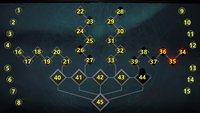 Assassin's Creed Valhalla: Alle Ordensmitglieder und Eiferer finden (Orden der Ältesten)
