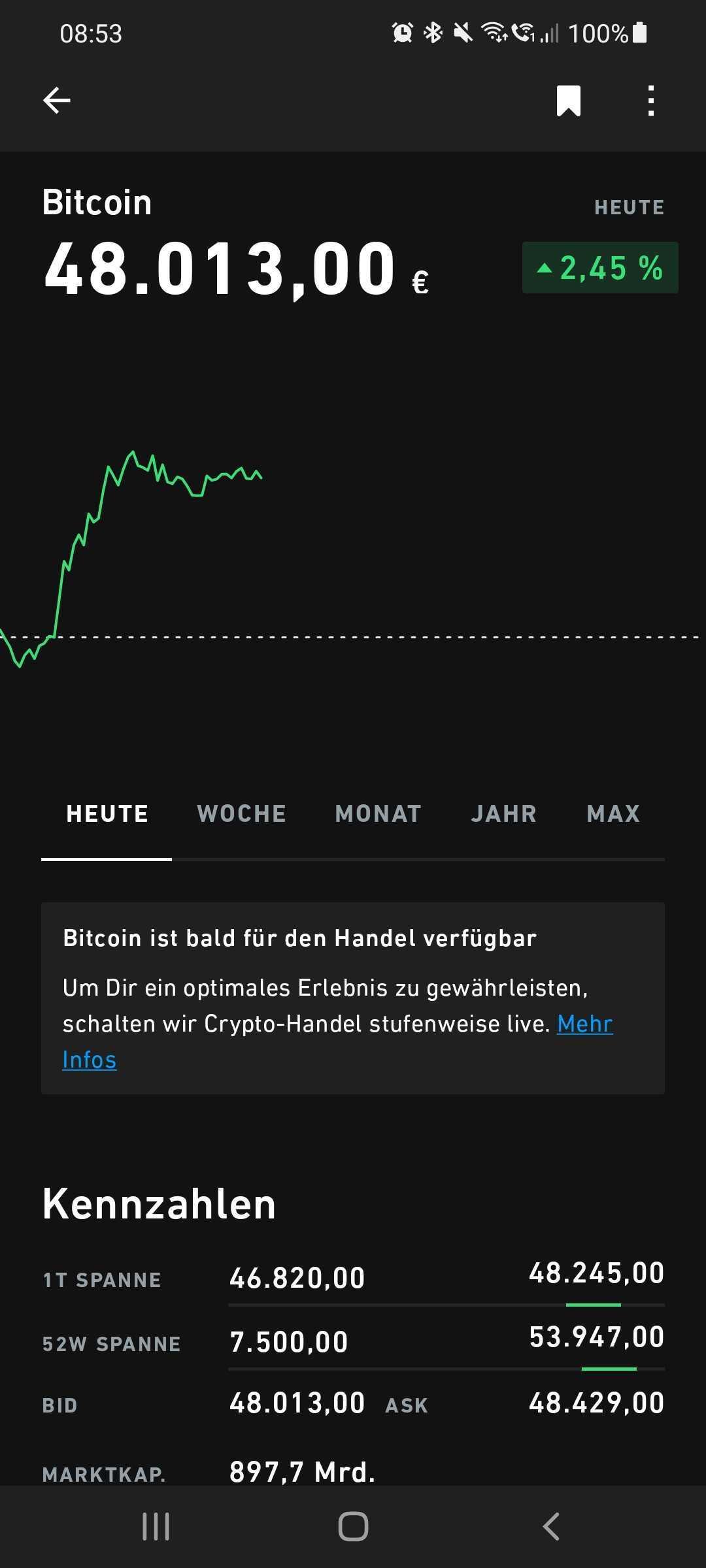 Bitcoin investment trust gibt aktiensplit von 91-1 bekannt