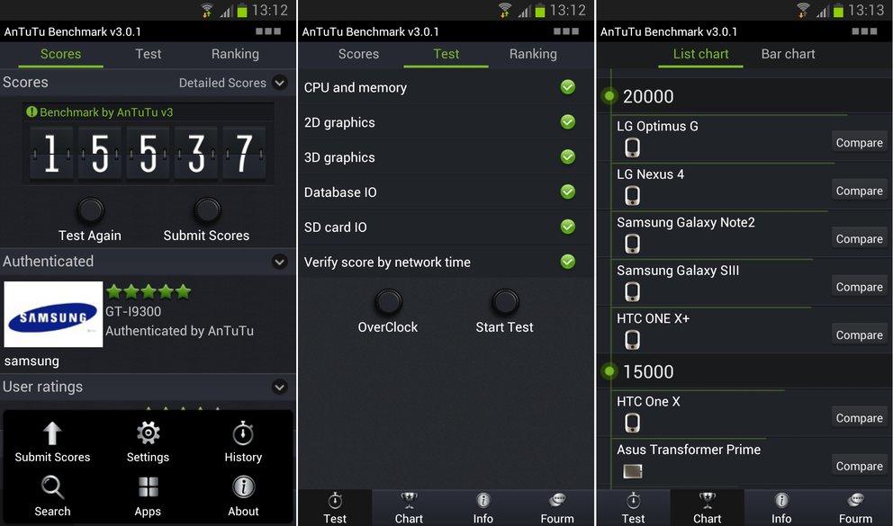 AnTuTu: Version 3.0.1 mit schickerer Optik, neuen Benchmarks