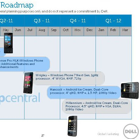 Dell Roadmap enthüllt neue Tablets, Smartphones und Ice Cream