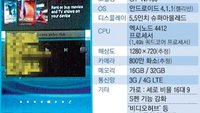 Samsung Galaxy Note 2: Angebliche Spezifikationen durchgesickert