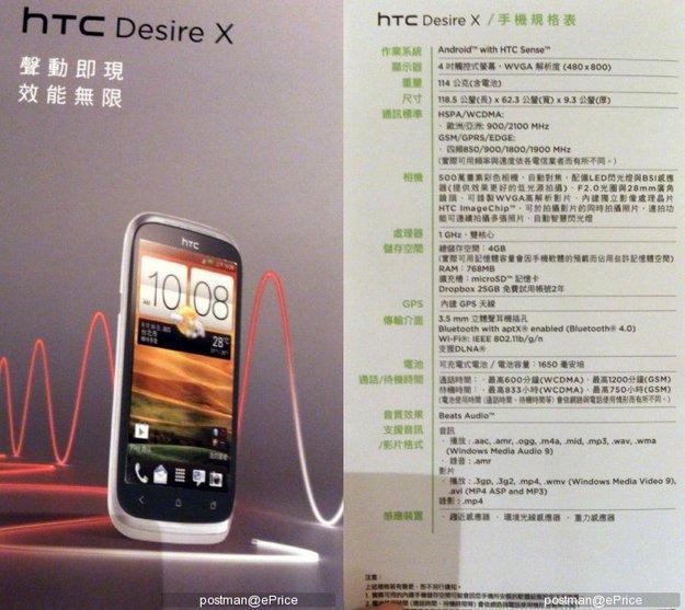 HTC Desire X: Neue Bilder und komplette Spezifikationen geleakt