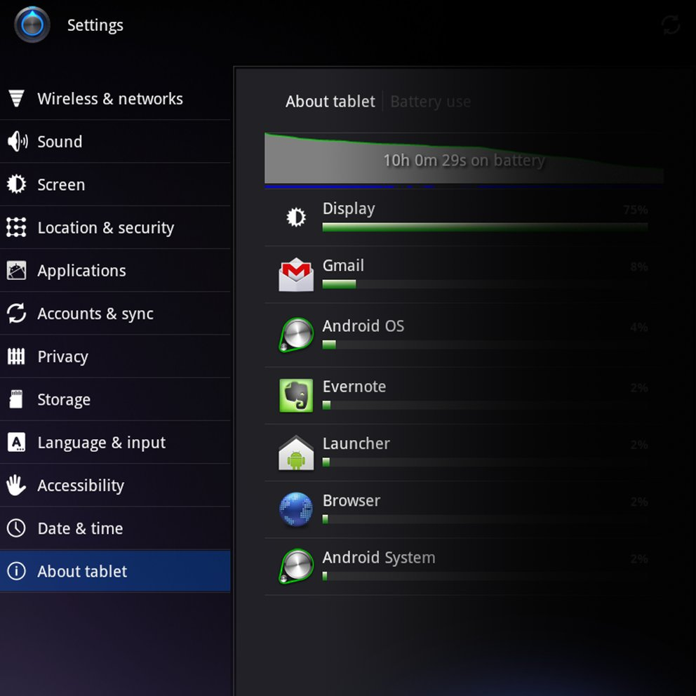 Android 3.0 Honeycomb: Erste Eindrücke von Googles Tablet-OS