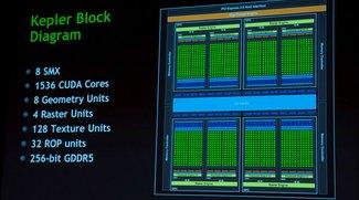 NVIDIA: Neue Kepler-GPUs auch für Superphones