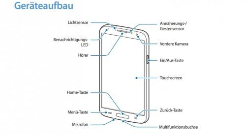 S4-Anleitung1